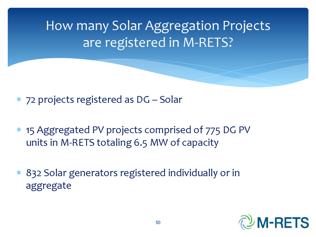  72 projects registered as DG – Solar  15 Agg...