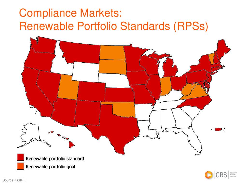Source: DSIRE Compliance Markets: Renewable Por...