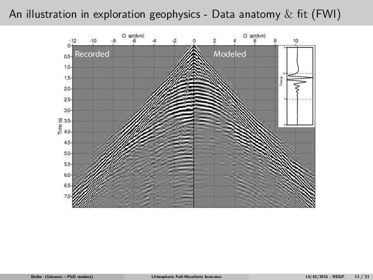 An illustration in exploration geophysics - Dat...