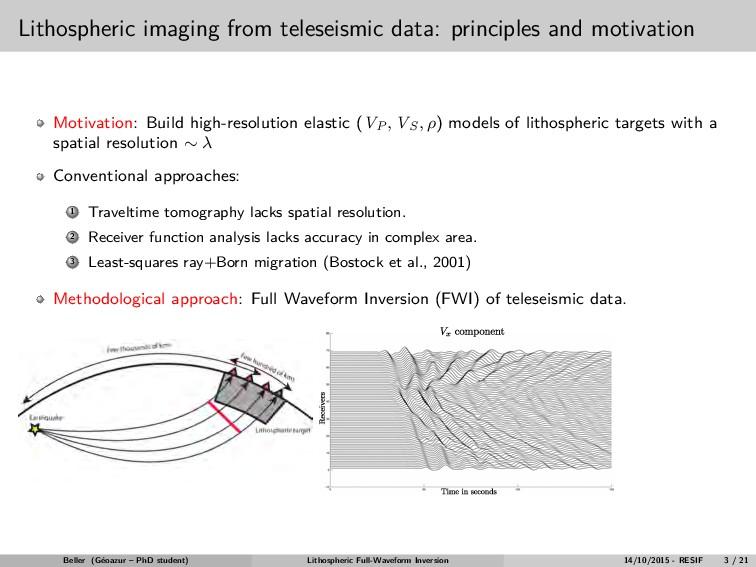 Lithospheric imaging from teleseismic data: pri...