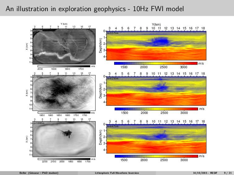An illustration in exploration geophysics - 10H...