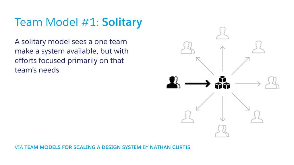 #designsystem Team Model #1: Solitary A solitar...