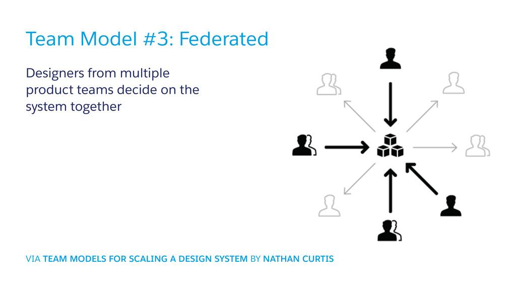 #designsystem Team Model #3: Federated Designer...
