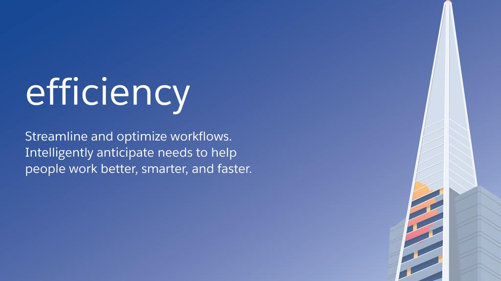 #designsystem efficiency Streamline and optimiz...