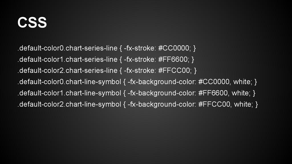 CSS .default-color0.chart-series-line { -fx-str...