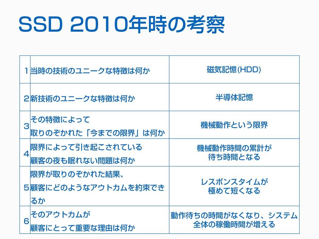 44 SSD 2010年時の考察 1当時の技術のユニークな特徴は何か 磁気記憶(HDD) 2新...
