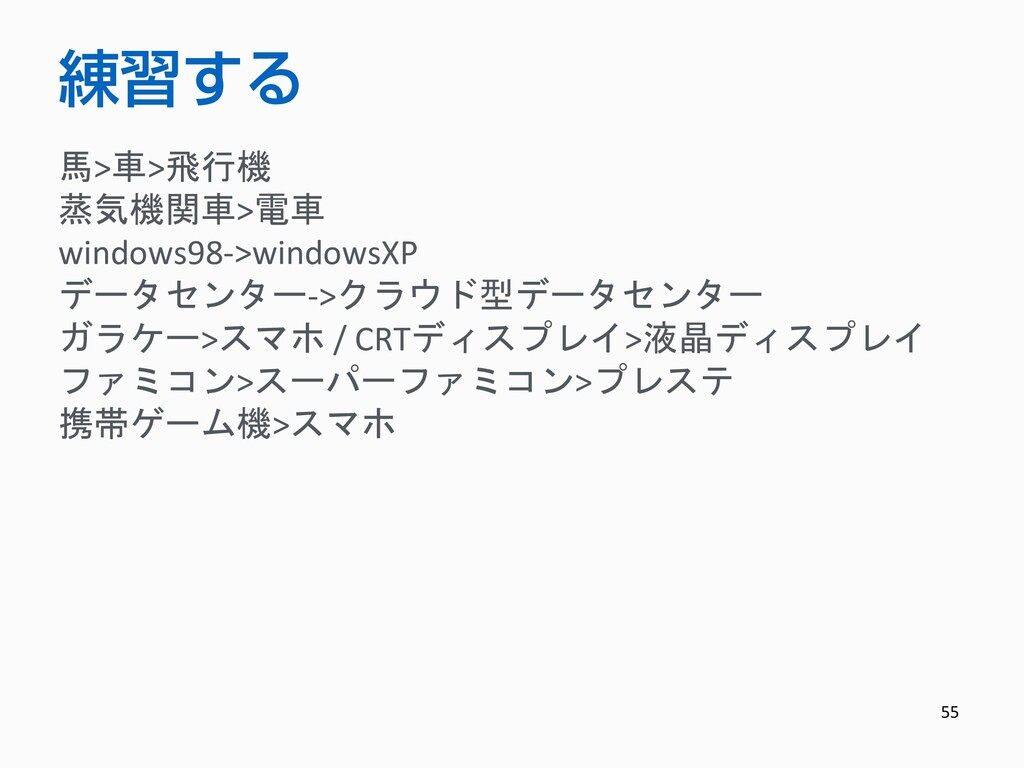 55 練習する 馬>車>飛行機 蒸気機関車>電車 windows98->windowsXP デ...