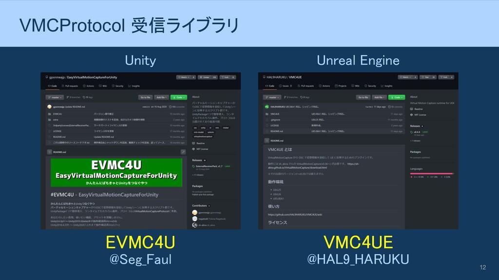 VMCProtocol 受信ライブラリ 12 Unity  Unreal Engine ...
