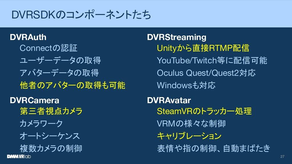 27 DVRSDKのコンポーネントたち DVRAuth Connectの認証 ユーザーデータの...