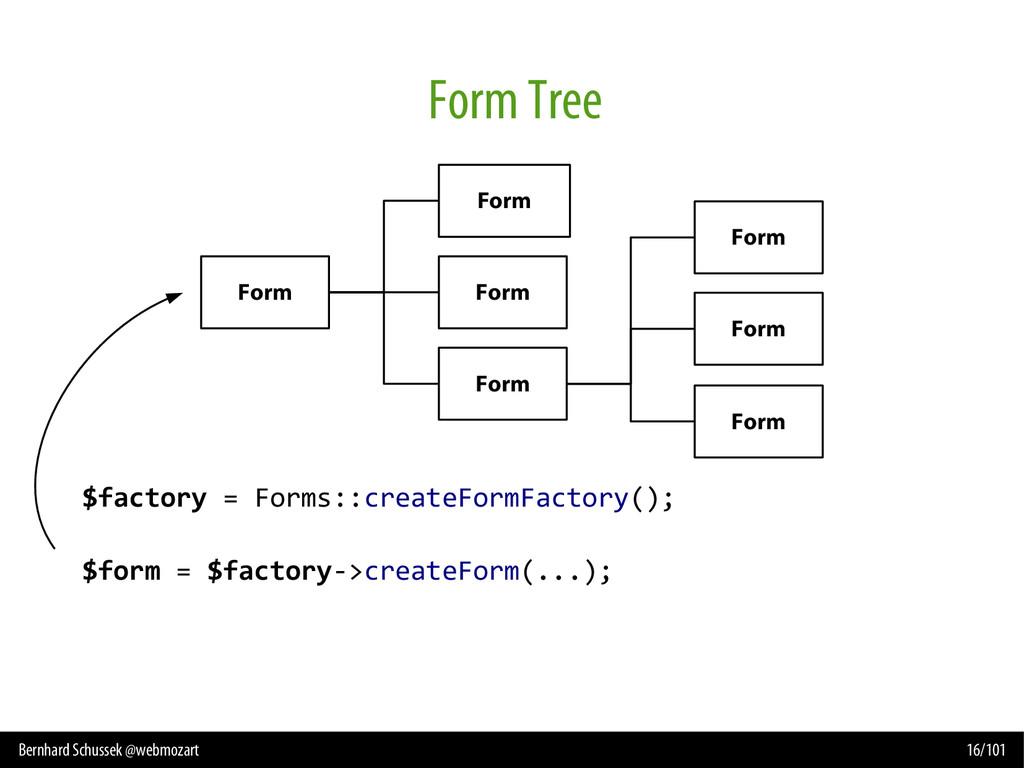Bernhard Schussek @webmozart 16/101 Form Tree F...