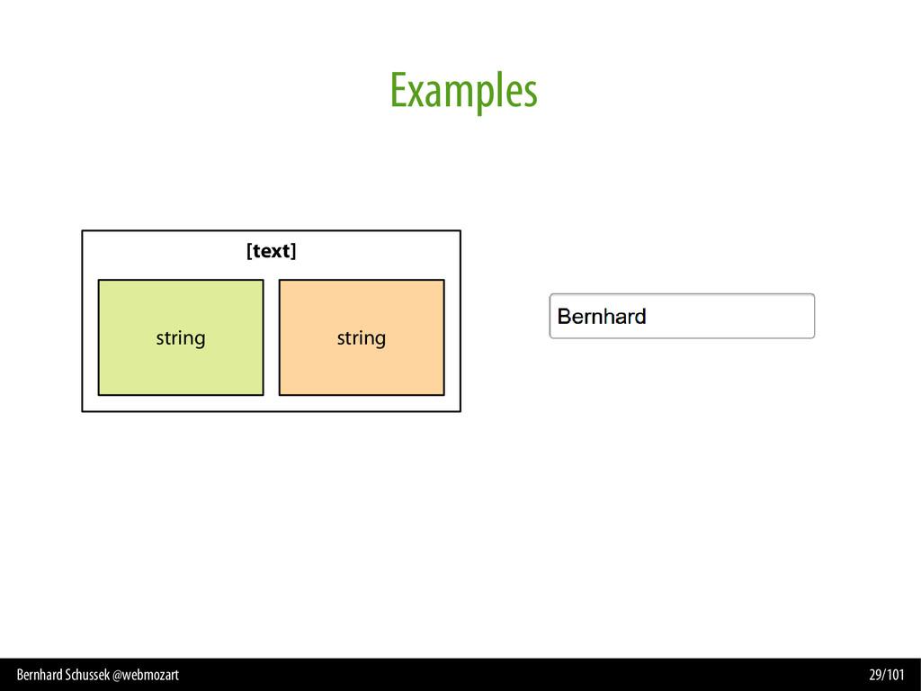 Bernhard Schussek @webmozart 29/101 Examples [t...