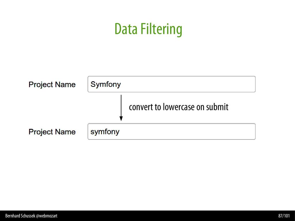 Bernhard Schussek @webmozart 87/101 Data Filter...