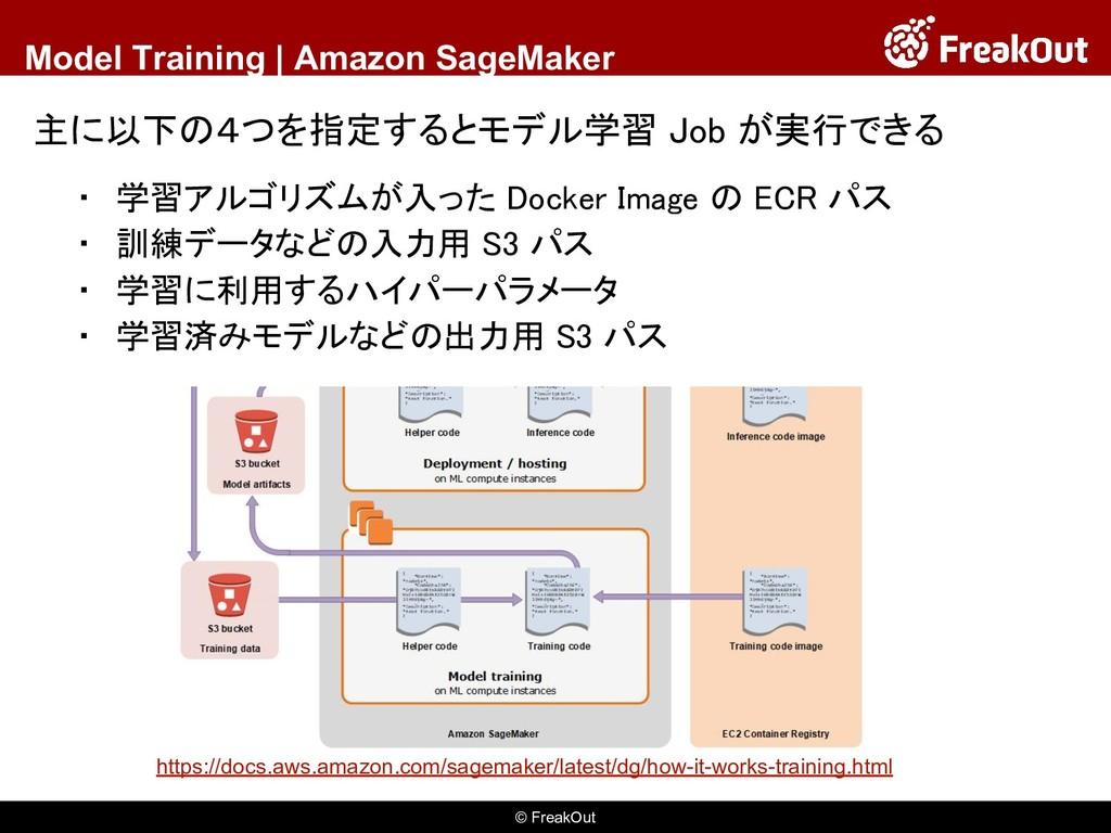 © FreakOut Model Training | Amazon SageMaker ▪ ...