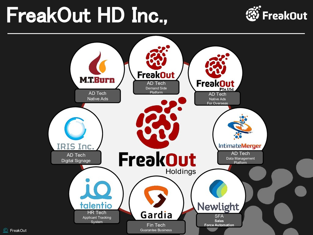 © FreakOut FreakOut HD Inc., AD Tech Data Manag...