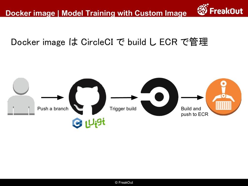 © FreakOut Docker image | Model Training with C...