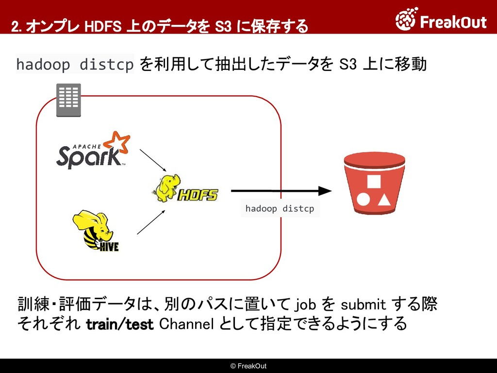 © FreakOut 2. オンプレ HDFS 上のデータを S3 に保存する hadoop ...
