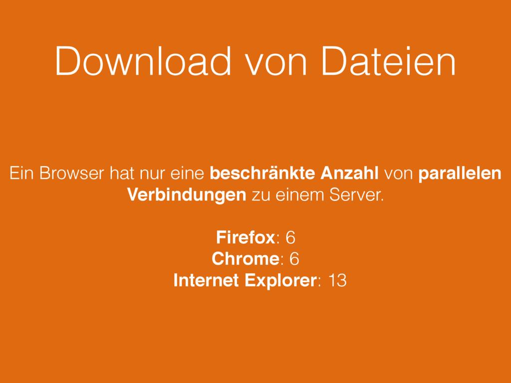 Download von Dateien Ein Browser hat nur eine b...