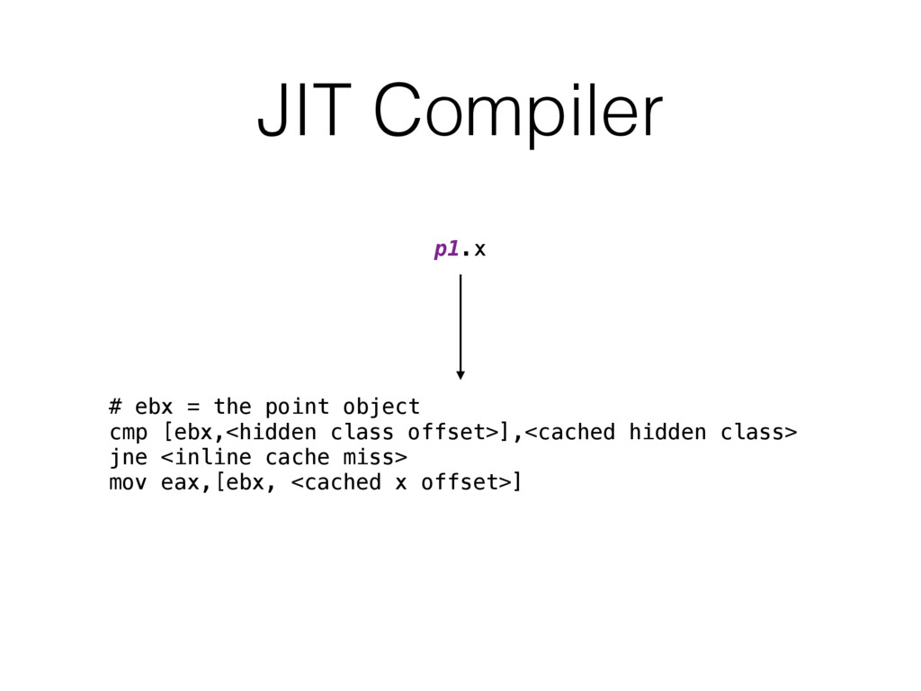 JIT Compiler # ebx = the point object cmp [ebx,...