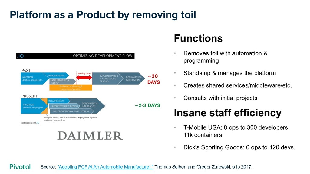 Platform as a Product by removing toil Function...