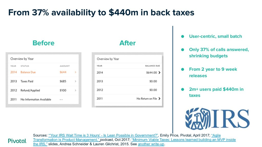 From 37% availability to $440m in back taxes Us...