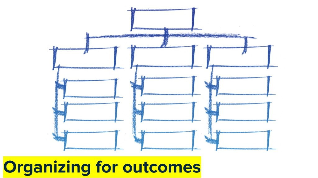 Organizing for outcomes