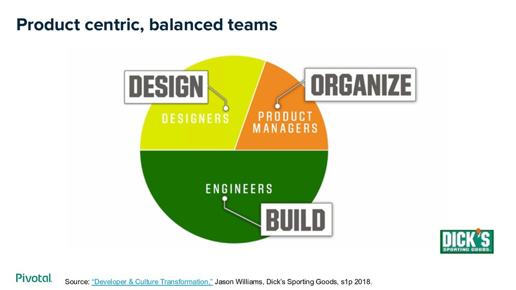 """Product centric, balanced teams Source: """"Develo..."""