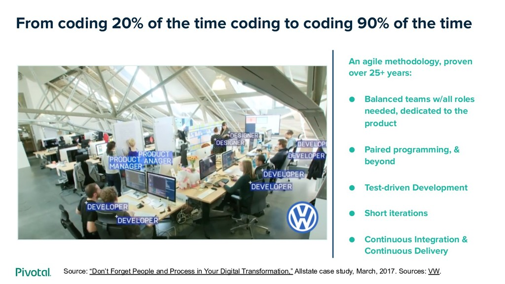 From coding 20% of the time coding to coding 90...