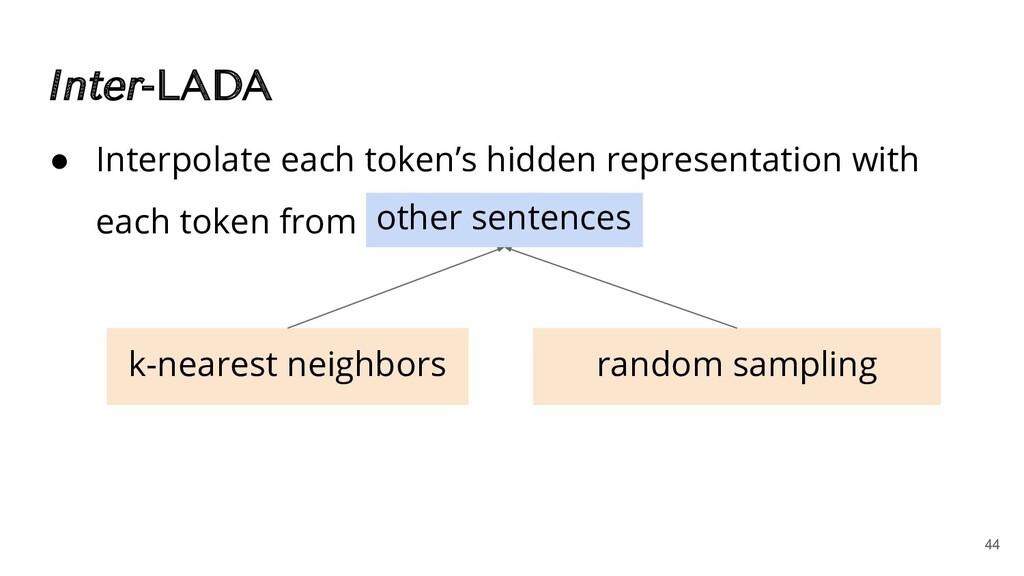 Inter-LADA ● Interpolate each token's hidden re...