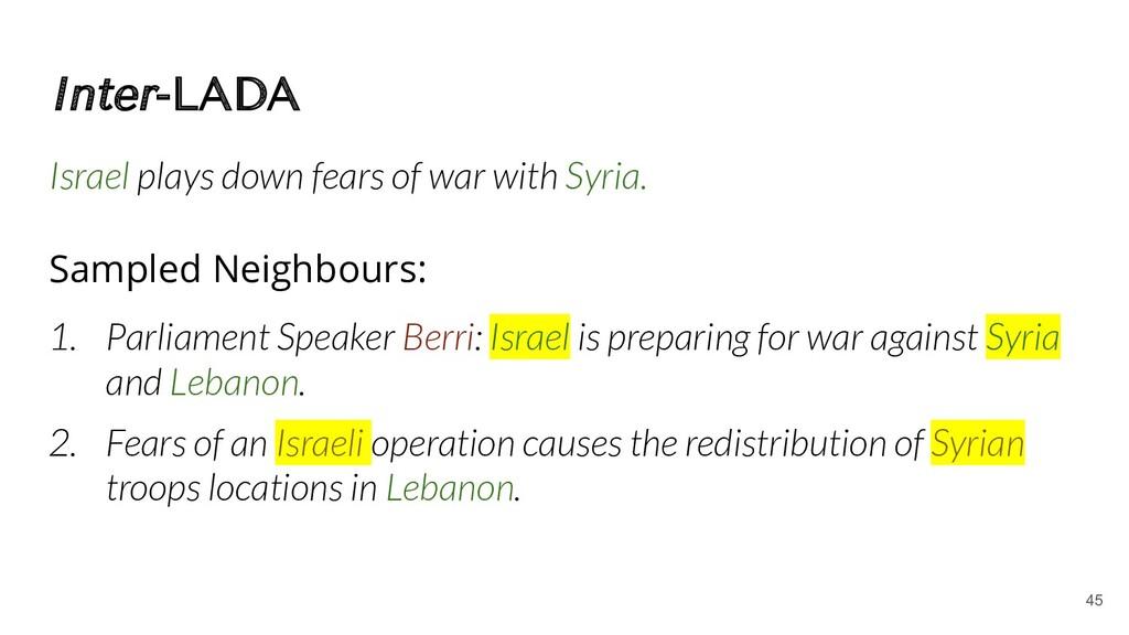 Inter-LADA 45 Israel plays down fears of war wi...