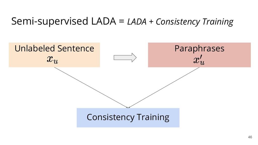 Semi-supervised LADA = LADA + Consistency Train...