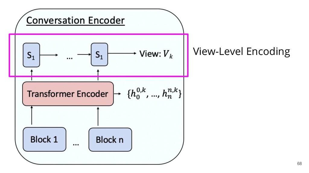 68 View-Level Encoding
