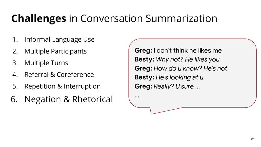 1. Informal Language Use 2. Multiple Participan...