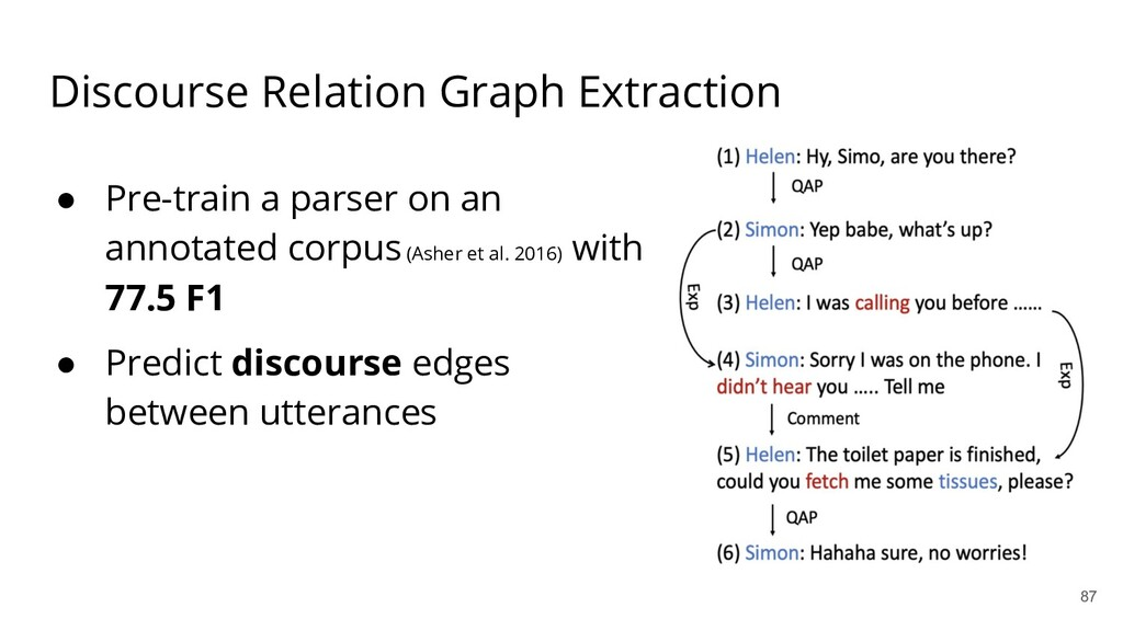 Discourse Relation Graph Extraction ● Pre-train...