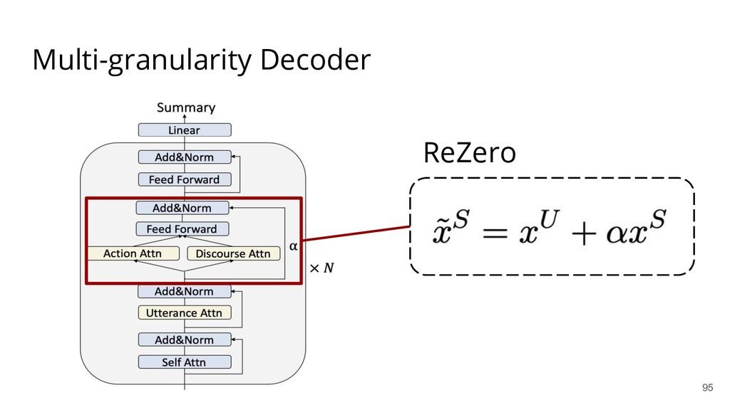 Multi-granularity Decoder 95 ReZero