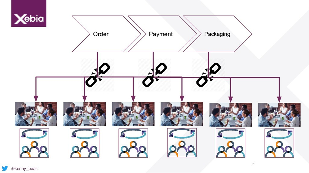 76 @kenny_baas Order Payment Packaging