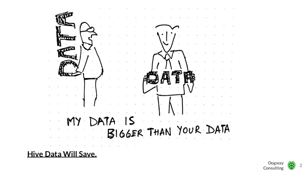 Hive Data Will Save. 2 Oogway Consulting