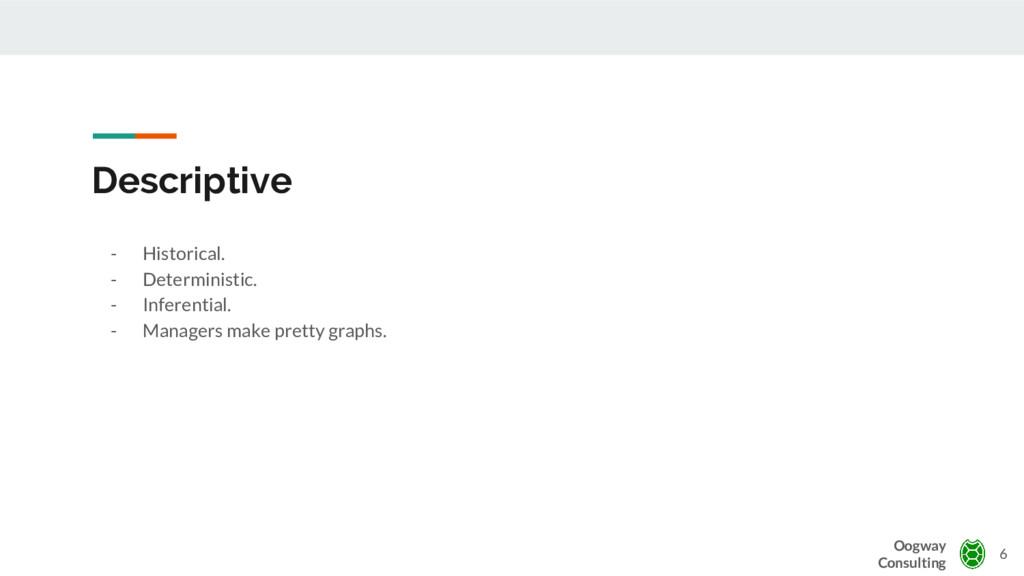 Descriptive - Historical. - Deterministic. - In...