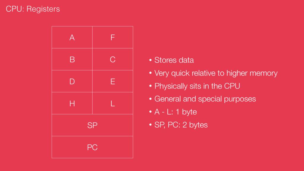 A F B C D E H L SP PC CPU: Registers • Stores d...