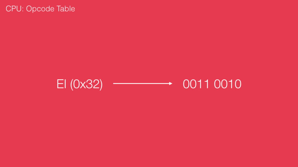 CPU: Opcode Table EI (0x32) 0011 0010