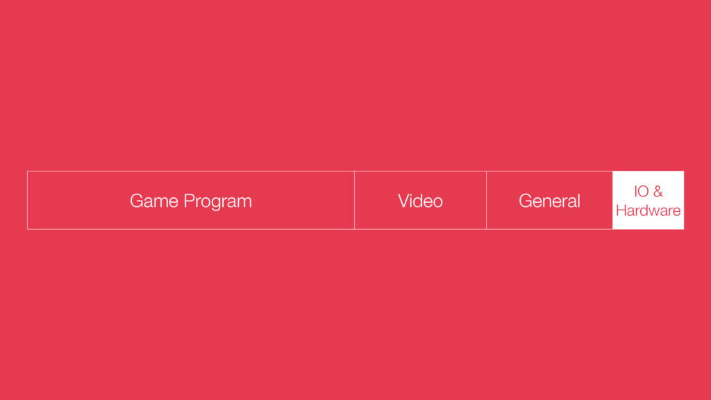 Game Program Video General IO & Hardware