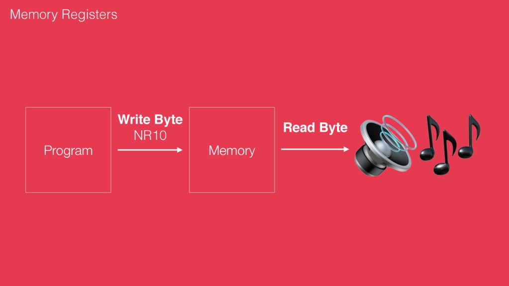 Memory Program Memory Registers  Write Byte NR1...