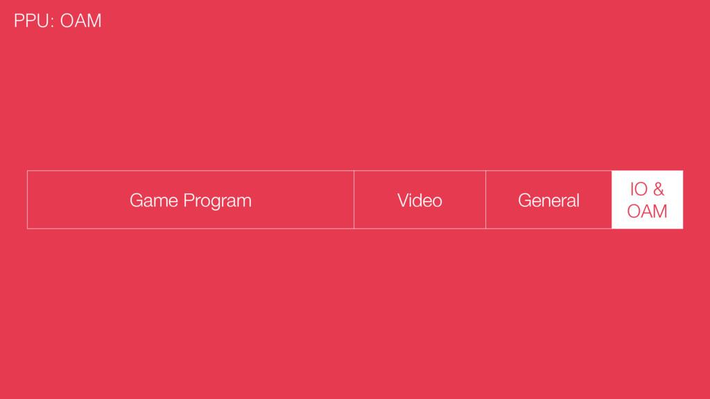Game Program Video General IO & OAM PPU: OAM