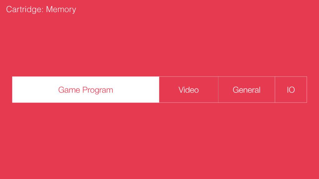 Game Program Video General IO Cartridge: Memory