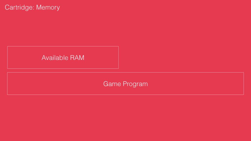 Available RAM Game Program Cartridge: Memory
