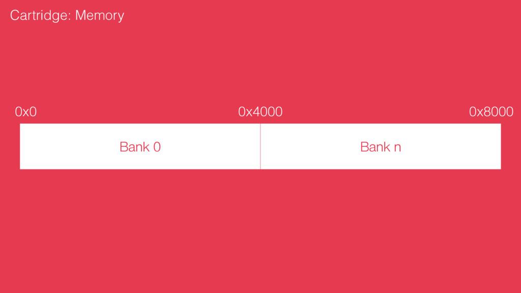 Bank 0 Bank n 0x0 0x4000 0x8000 Cartridge: Memo...