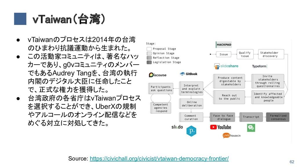 vTaiwan(台湾) 62 ● vTaiwanのプロセスは2014年の台湾 のひまわり抗議...