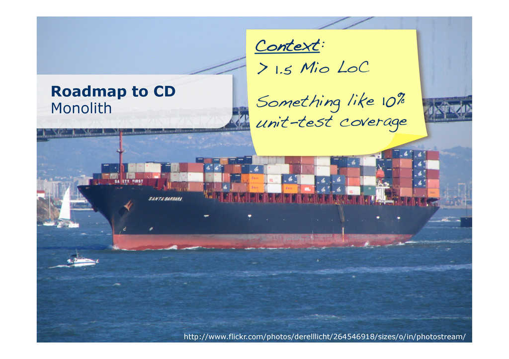Roadmap to CD Monolith Context:! > 1.5 Mio LoC ...