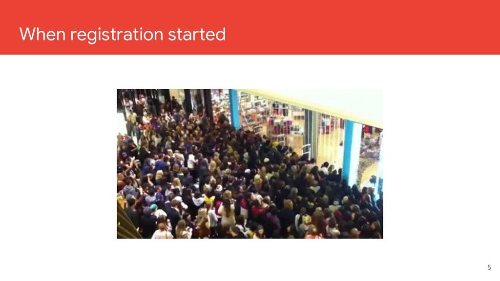 5 When registration started