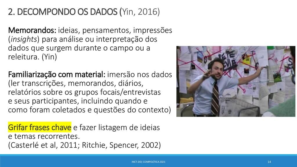 INCT.DD| COMPOLÍTICA 2021 14 2. DECOMPONDO OS D...