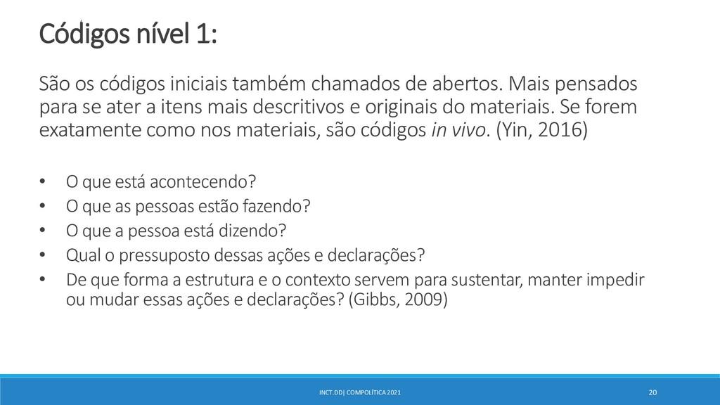 INCT.DD| COMPOLÍTICA 2021 20 Códigos nível 1: S...